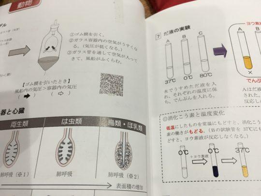 小学生の参考書にQRコード,中学受験,レーザー溶接,精密溶接